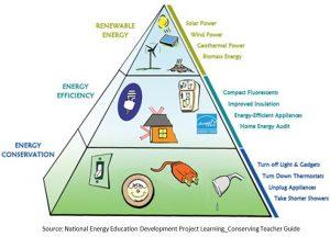 Energiebespaarlening_woning verduurzamen